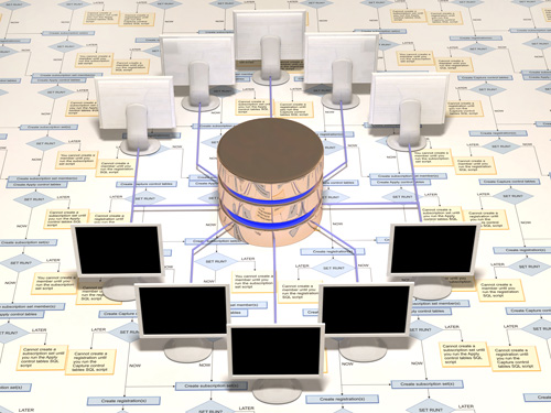 Database Architecture Design